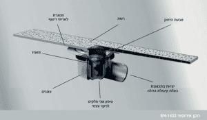 Multi drain - שרטוט הסבר מערכת תעלות ניקוז נירוסטה- מנשה ברוך